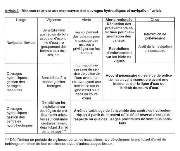20190916-mesures_applicables_alerte_secheresse_4.jpg